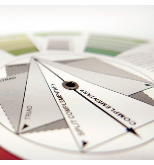 Koło chromatyczne - do ustawienia wysyłka, opis, cena